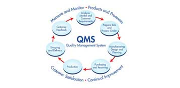 Production & Quality Management System in Navi Mumbai